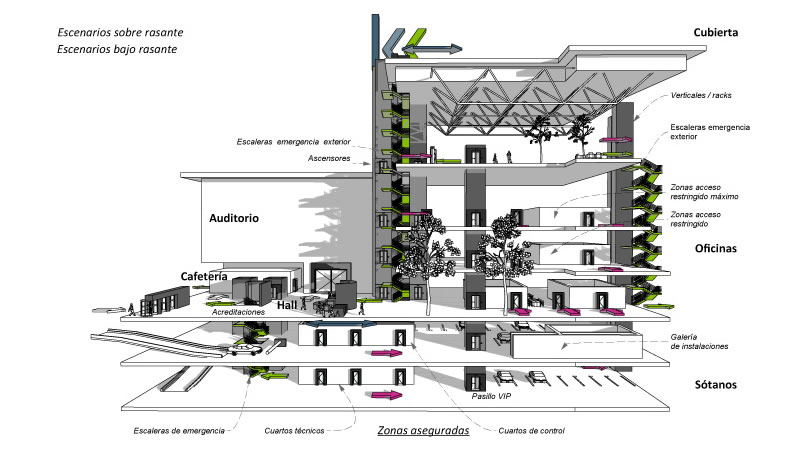 Erkoch lanza su nuevo concepto OCS de la seguridad