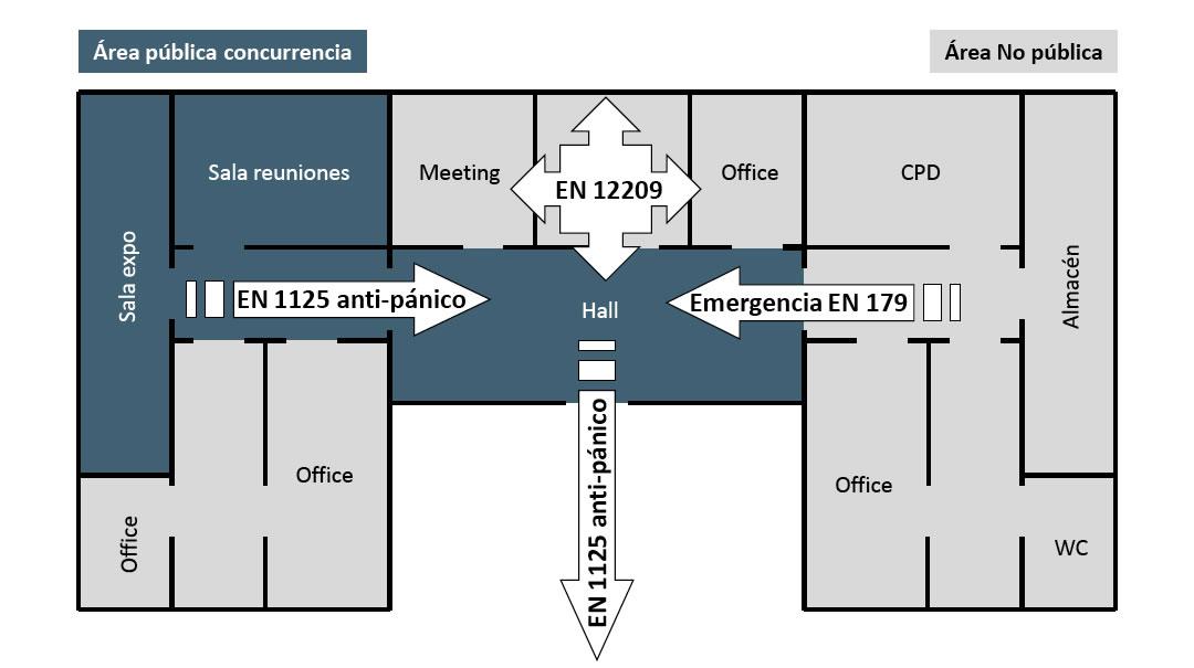 Normativa accesos CTE